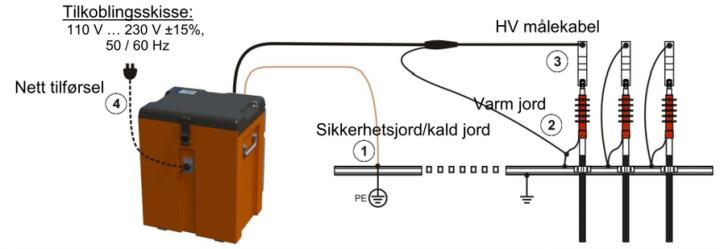 stotgeneratorkobling