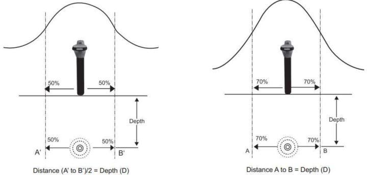 triangulering-skisse