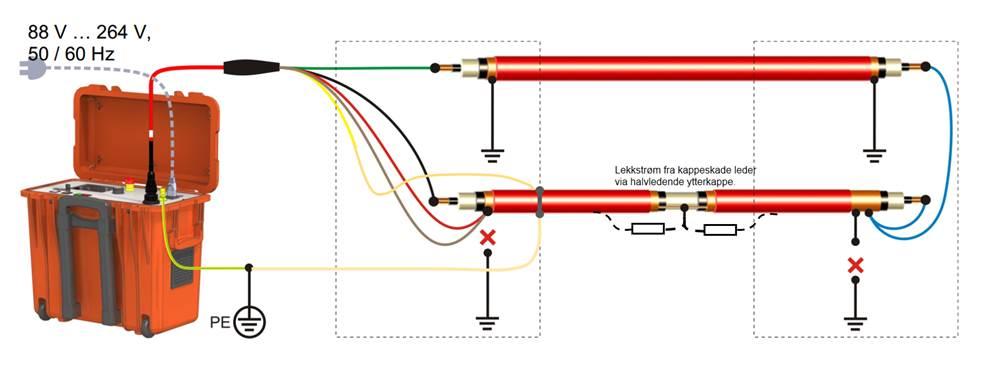 HVB-oppkobling